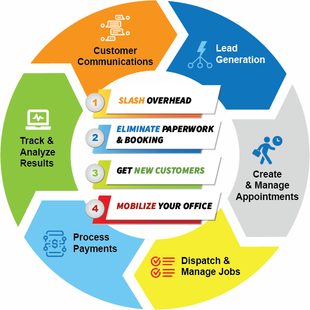 infographic2 We provide business solutions that WORK for YOU,